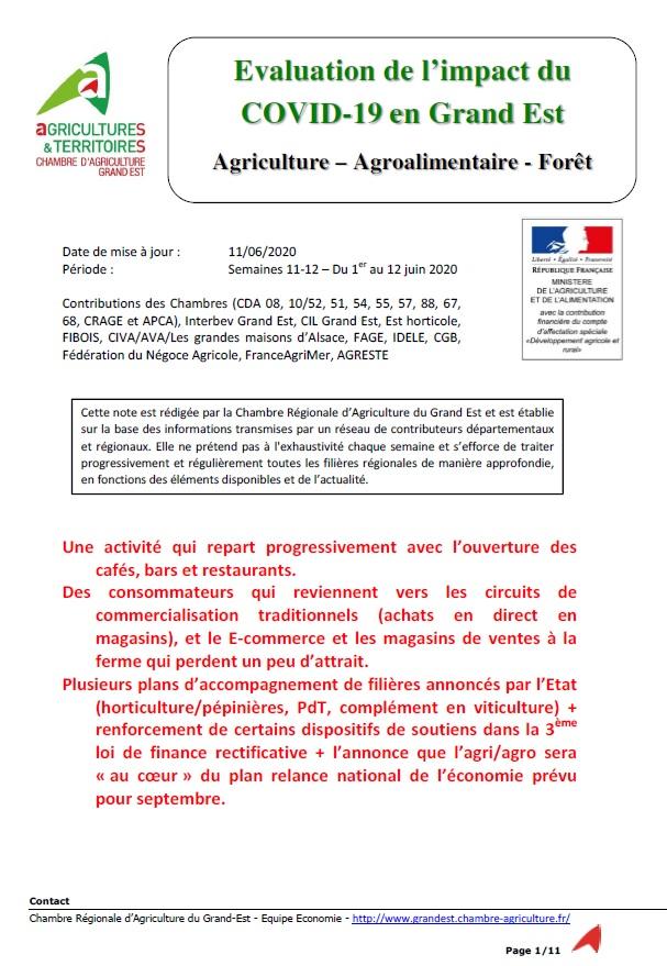 Veille des impacts du covid19 sur l 39 agriculture grand est - Chambre agriculture ille et vilaine ...