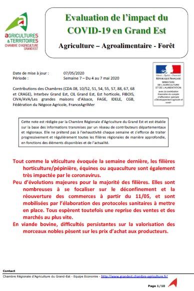 Veille des impacts du covid19 sur l 39 agriculture grand est - Chambre agriculture alpes maritimes ...